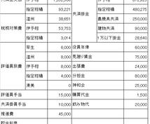 ワードWord エクセルExcel PDF パワーポイントなどでの文書作成お任せあれ\(^o^)/