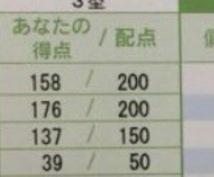 英語の偏差値65から70の自分が勉強法教えます。