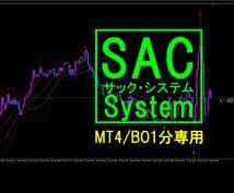 BO1分専用!【SACシステム】を差し上げます MT4専用シグナルツール+独自ロジックを販売!