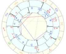 ご夫婦のご縁を占います お二人の関係性を西洋占星術でみさせていただきます