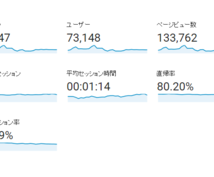 ブログのPCの記事下でサイトを宣伝します (^o^) 月間10万PV!試用可能!3万回表示保証!