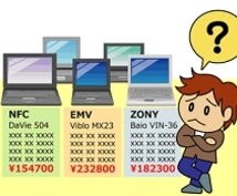 新規PC購入についてアドバイスをします