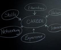 エンジニアのスキルアップ・キャリアの悩みを聞きます 勉強法、未経験の転職、今いる会社でのスキルアップなど