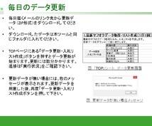 ヤフオク入札リスト作成サービス2週間お試しできます eBay輸出で毎日のヤフオク商品探しにうんざりしている方に