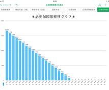 生保営業さん向けの必要保障額計算ツールを提供します iPhoneやiPadを使って、図やグラフで見せるだけ!