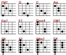 ギターの簡単アドリブノウハウを伝授します!