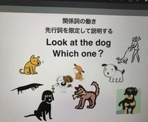 英文法をわかりやすくお教えします 〜「目からウロコ」の英文法解説でスッキリわかります〜
