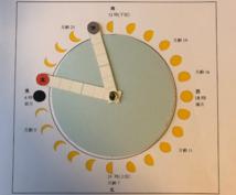 月が何時頃、どの方向に、どんな形か?すぐわかります 小学生でもわかる月の早見盤です。市販されてません。