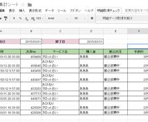 【ココナラ出品者様へ朗報!】ココナラの注文明細をGoogleスプレッドシートで自動で管理できるツール