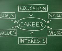欧州MBA留学・キャリア相談受けます フランスでのMBA、ドイツでの就職・フリーランスの経験を基に