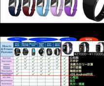 ウェアラブル新商品になります 新しい健康管理電子機器に興味ある方!