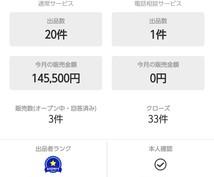 ココナラで初月から14万円稼いだ方法教えます 私自身が経験したココナラ成功事例です。