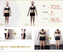 2ヶ月で−10キロ痩せるメニューを作成します 絶対に痩せたいと思っている方に