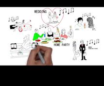 魅力たっぷりな求人PR動画を制作ます ホワイトボードアニメーションにて制作します
