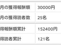 LINEとツイッターを使ってスマホで毎月3万円稼ぐ方法をお教えします!