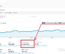 月200万PVサイト1年間2万円バナー広告できます 1年間20,000円でバナー広告。どんなサイトでもOK。