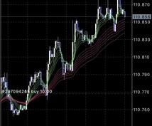 投資[FX・株式]の本質を教えます 利益を出せない・損切りができない・ポジポジ病の方達へ