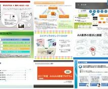 企画書をゼロから作成します 【実績100件以上】元営業マンが作るパワポ提案書【5ページ】