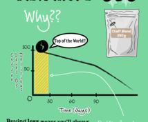 infographics インフォグラフィックを作ります!!