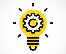 自分に最適なビジネス発見ワークシート提供します 今までの知識・経験から商品(サービス)を作るワーク