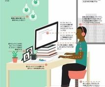 上司、部下、同僚とコミュニケーション力を改善します 。最近、笑ってない人。溜め息の多い人。楽しく働きたい人に!