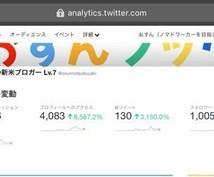 ツイッターフォロワーの増やし方教えます フォロワーはすぐに増えます!7日間で1000人増やした方法!