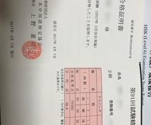 中国語勉強スタートのお手伝いをします 最近中国語を始めた、始めたいと思っているあなたへ