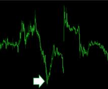 FX、バイナリーに必須なラインを教えます 名称だけになりますが、これは大事です!究極の斜め線!