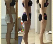 8ヶ月で-13kg痩せた方法教えます スーパーにあるもので簡単に食事改善♪ストレスフリー!