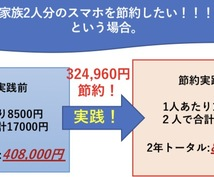 目指せ30万円節約!!!スマホのお悩み解決します 月々の携帯代が高い!という方、どうしたら得できるか教えます!