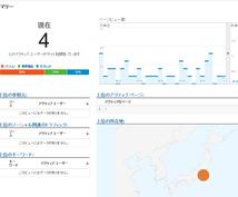 新しいSEO対策の形! 検索してアクセスさせます 1日200人以上!国内限定の別IP、別端末で(5日間)