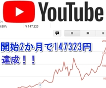 YouTubeチャンネルと動画のコンサルします 気軽にYouTube診断してみたいあなたへ