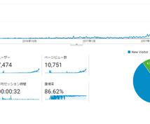うなぎサイトにあなたのブログのリンク載せます 日50~170人のうなぎサイトにブログのリンク載せます