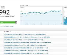 WordPress高機能ライティングツール売ります 今日からネットの文章が著作権フリーに早変わり!?まるで油田!