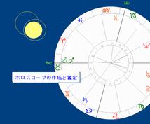 ホロスコープ 西洋星占術で 運勢をみたてます (あなたの能力や魅力を発見、願望を引き寄せ、実現アプローチ)