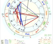 西洋占星術で占います 仕事恋愛相性運気、お気軽にご相談ください。