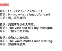 海外のサイトやコンテンツの翻訳いたします 英語や中国語での文章の和訳を格安翻訳!