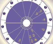 占星術と四柱推命で、あなたの運命を総合鑑定します 自分に合った生き方、持って生まれた才能や気質を知りたい方へ