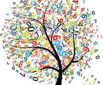 生まれ持った数字から貴方の性質、能力を数秘術で導きます。