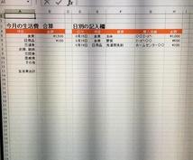 家計管理データ化代行します 溜まったレシートの整理、家計簿管理が必要だけど少し面倒な人へ