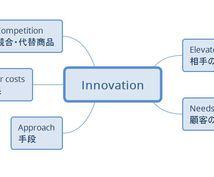 ビジネスアイデアや解決案を差し上げます ビジネスやプライベートの問題を解決させてください!