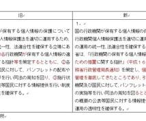 文書の比較作業します Word文書の新旧の比較、その作業代わりにします。