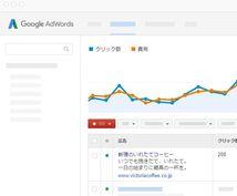 Googleアドワーズの運用を一か月サポートします 正規代理店スタッフが運用します。