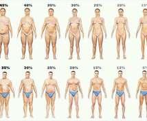 こんなにも簡単!思考力だけで痩せられます ダイエットがうまく続かない人に超オススメ!