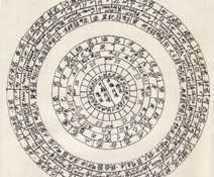 宿曜占星術(密教占星術)で運命鑑定・開運指南。