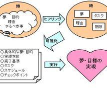 【漠然と夢を持っている人へ】夢/目標を達成するロードマップ(計画書)を作成します!