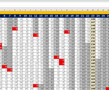 マクロや関数を用いたエクセルのツールを作成します Excelをもっと便利に活用したい方へ