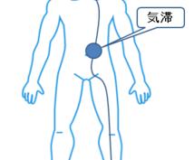 あなたの気滞を望診で見つけます 望診とは見て、経絡や気の流れの異常を感知する技術です