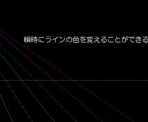 サイクルトレード☆チャンス波形狙います この形を覚えるだけで期待値の高いポイントを狙うことができます