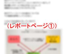 期間限定!『無料レポート』をプレゼントします 1日30分の作業で『10万円~20万円』を稼げる裏技ノウハウ